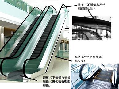 乐泰结构胶在自动扶梯上的应用
