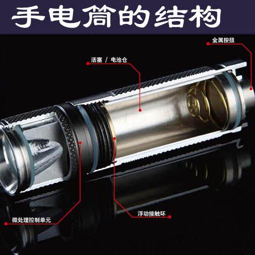 手电筒用胶案例